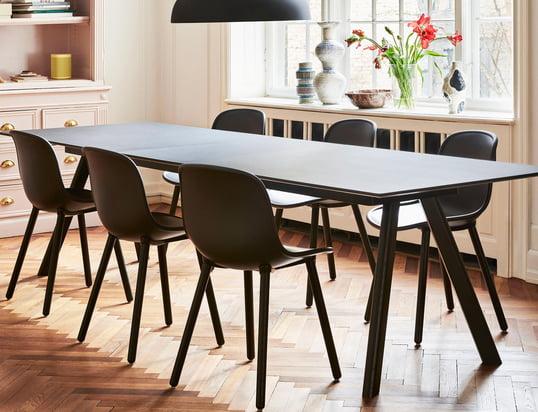 tables | Conn