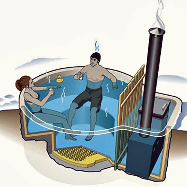 So bauen Sie Ihren eigenen holzbefeuerten Whirlpool - Xbes
