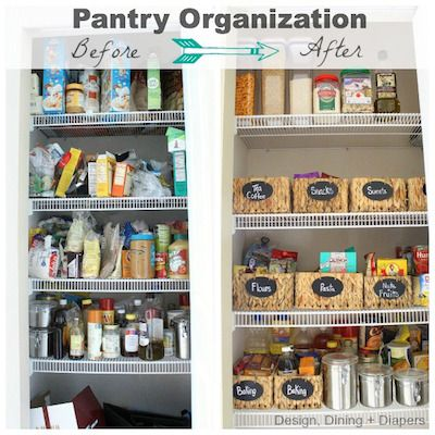 Kitchen Organization Ideas   Kitchen organization, Pantry .