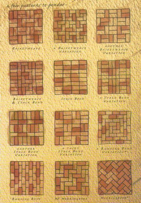 Terrassenplatten Verlegemuster | Garten pflaster, Garten, Zieg